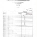 Moketinu ir gautinu sumu ataskaita 001