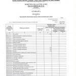 Moketinu ir gautinu sumu ataskaita (Spec.lesos) 001