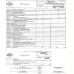 Moketinu ir gautinu sumu ataskaita (Valstybiniu funkciju vykdymo 004
